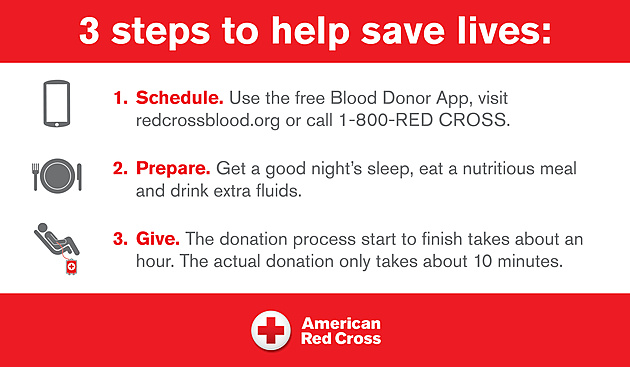 how to know if you can donate blood